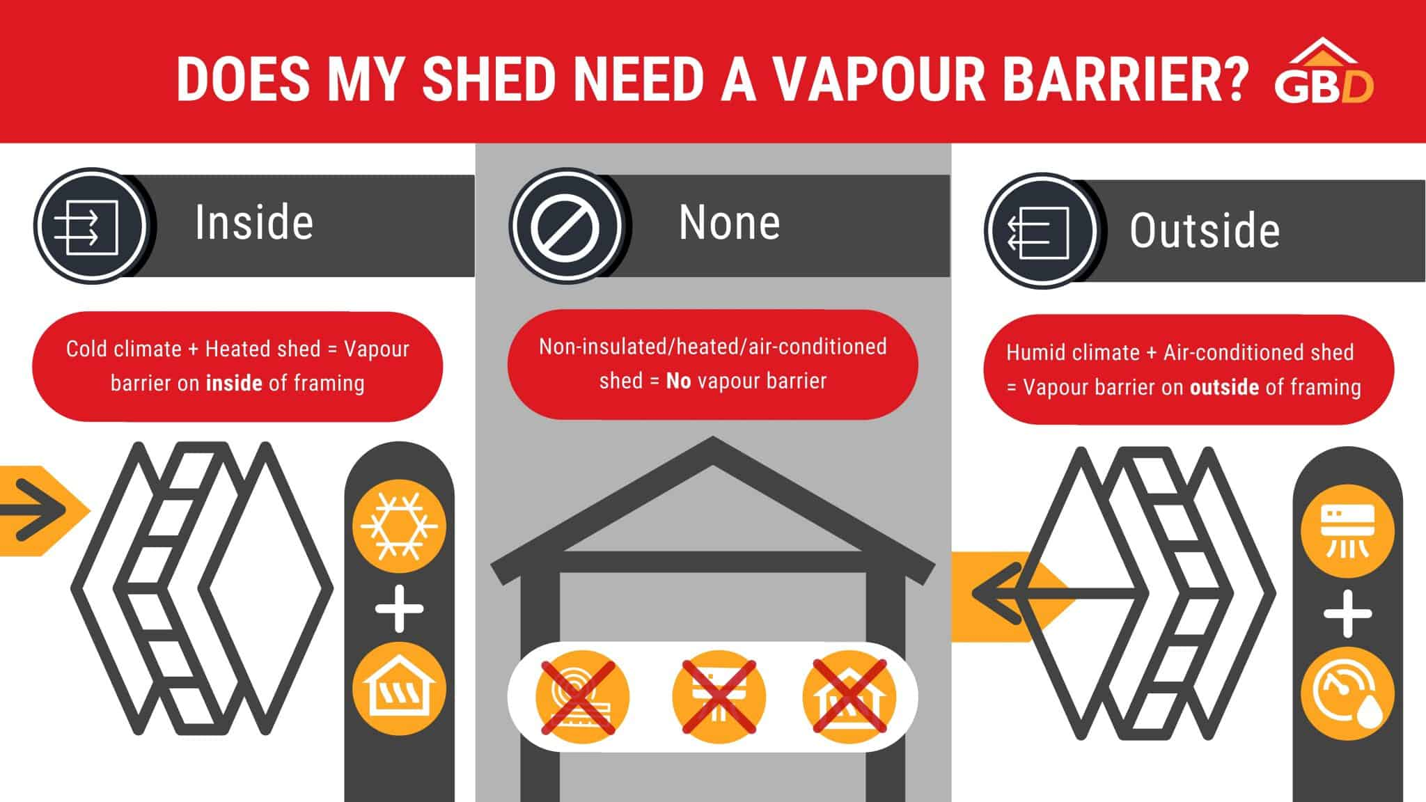 Vapour Barrier Infographic GBD